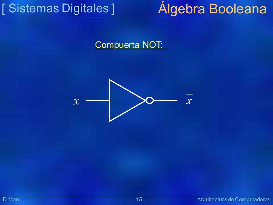 Álgebra Booleana [ Sistemas Digitales ] x x Compuerta NOT:
